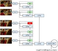 Hierarchical Boundary-Aware Neural Encoder for Video Captioning